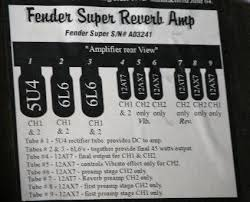 tube assignments jpg fender super reverb schematic and wiring diagrams