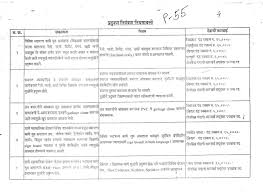 water pollution essay pollution cause and effect essay cdc  pollution essay in marathi buy essay cheap thanecity gov in