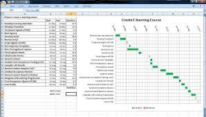 Gantt Chart Made On Excel Gantt Chart Excel Calendar