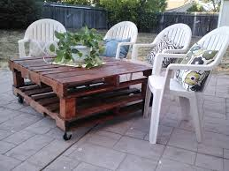 turning pallets into furniture. Sensational Pallet Patio Furniture DIY Table Turning Pallets Into W