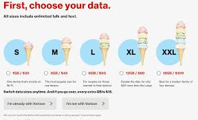 this is the simplified plan structure verizon rolled out in august 2016 we have been verizon customers for ten years but we were off contract for