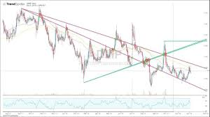Sandoz Stock Chart Admp And Sandoz Announce Plans For Symjepi Launch Adamis