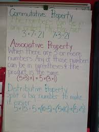 Properties Of Multiplication Anchor Chart Properties Of Multiplication Lessons Tes Teach