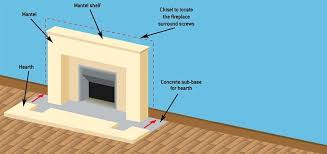 removing fireplace mantel chisel around the fireplace remove wood mantel from brick fireplace