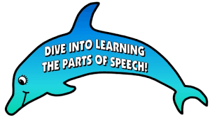 Parts Of Speech Displays: Parts Of Speech Bulletin Board And ...