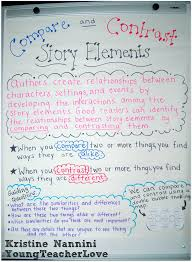 images about ela compare and contrast context 1000 images about ela compare and contrast context clues anchor charts and student