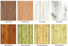 Advantages Of Laminate Flooring advantages of laminate flooring - home  design