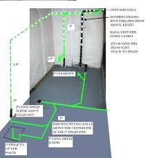 plumbing a basement bathroom basement bathroom plumbing basement bathroom plumbing layout basement bathroom plumbing rough in