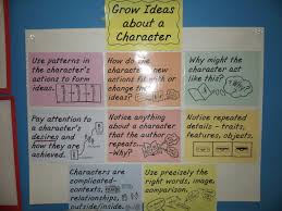 Anchor Chart Display Ideas All Categories Fabulous 4th