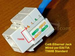cat5e wiring diagram keystone jack wiring diagrams and schematics rj45 jack structured wiring retro install 1