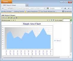 Birt Chart Engine Birt World Birt Area Chart Modifications