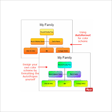 Family Tree Example Template 9 Powerpoint Family Tree Template Ppt Free Premium