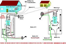 garage sub panel wiring diagram garage image panel box wiring diagram wiring diagrams on garage sub panel wiring diagram