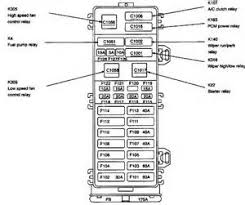 ford f fuse panel diagram images jaybossk s show car fuse panel diagram 1995 ford f 150 repairpal