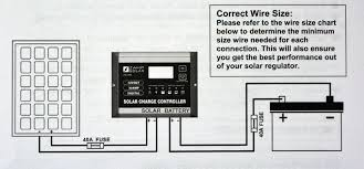 solar panel wiring size solar image wiring diagram solar panel wiring size solar auto wiring diagram schematic on solar panel wiring size