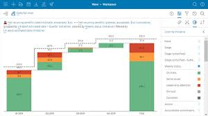 Waterfall Chart View Wave Success Center By Mckinsey