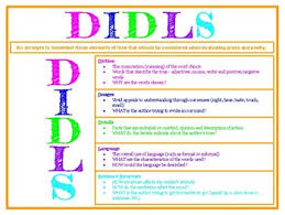 Didls Anchor Chart