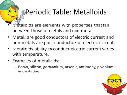 Atomic Structure: Pre-Assess - ppt video online download