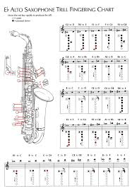 Trill Chart Fingering Trill Charts Uths Panther Band