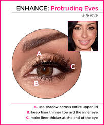 protruding eyes you have protruding eyes if you have large round eyes that stand out a deep crease and the appearance of projected lids