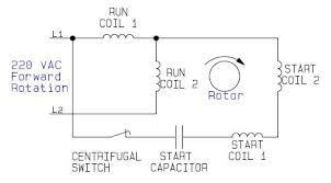 single phase capacitor motor wiring diagram single phase motor wiring diagram with capacitor start pdf wiring diagram single phase motor with capacitor