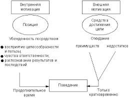 Менеджмент Управление качеством как преимущество в конкурентной   aup ru books m93 4 3