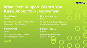 What Tech Support Wishes You Knew About Your Deployment