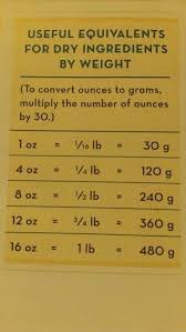 Lbs To Grams Conversion Chart Oz To Lb To Grams Measurement Chart Cooking Cupcake Cakes