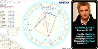 Aaron Carters Birth Chart Aaron Charles Carter Is An