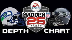 Madden 25 Seattle Seahawks Depth Chart And Player Ratings Full Roster