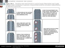 Alignment Diagnosis And Service Ppt Download
