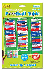 Football League Table Wall Chart Fiesta Crafts Football Table Magnetic Activity Chart