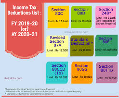 Tax Deduction Chart 2019 Income Tax Deductions List Fy 2019 20 How To Save Tax For