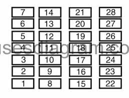 fuse box ford fusion sedan 2006 2012 fuse box diagram