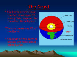 layers of the earth crust. layers of the earth crust 0