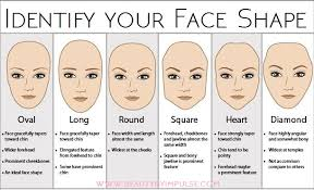how to contour an oval face 40plusstyle contouring face lips