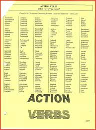 List Of Action Verbs Awesome List Of Action Verbs Cobble Usa
