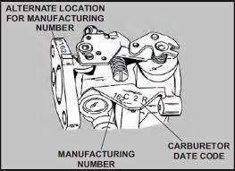 Tecumseh Carburetor Identification,Tecumseh Engine Identification ...
