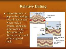 absolute and relative dating compare and contrast