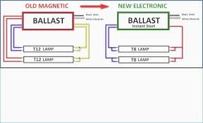 philips advance ballast wiring diagram lithonia emergency ballast philips advance ballast wiring diagram philips advance ballast wiring diagram inspirational ge at
