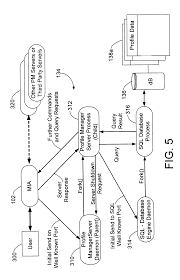 US06546002 20030408 D00005 patent us6546002 system and method for implementing an on any ecommer template with ms sql database