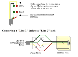 dsl wiring guide phone wiring guide \u2022 robsingh co Nid DSL Wiring-Diagram dsl telephone wiring diagram centurylink guide in phone jack Centurylink Dsl Wiring Diagram Cat 5