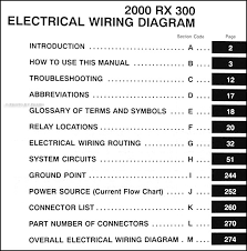 lexus rx300 wiring lexus wiring diagrams 2000 lexus rx 300 wiring diagram manual original