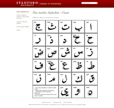 Mystanford Chart Arabic Alphabet Chart From Stanford Edu Tj Homeschooling