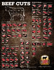Different Cuts Of Beef Chart Basics Of Beef Cuts Certified Angus Beef Brand Angus