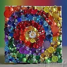 Jewelry Box Decorating Ideas