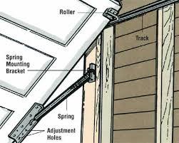fix broken garage door spring. Latest Fix Broken Garage Door Spring With How To Repair A Tips And Guidelines Howstuffworks H