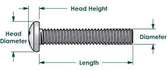 Machine Screws Phillips Pan Head Stainless Steel 18 8 10