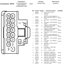 2004 ford f350 wiring harness diagrams wiring diagram for you • pinout for a 2010 ford f150 power folding mirror i am 2001 f350 transmission diagram 2001 f350 rear end diagram