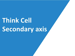 How To Build A Secondary Axis In Excel Using Think Cell